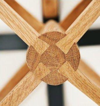 这是中国古代建筑,家具及其它木制器械的主要结构